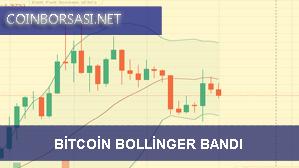 Bitcoin Grafik Yorumlama