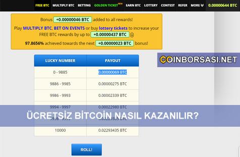 Ücretsiz Bitcoin